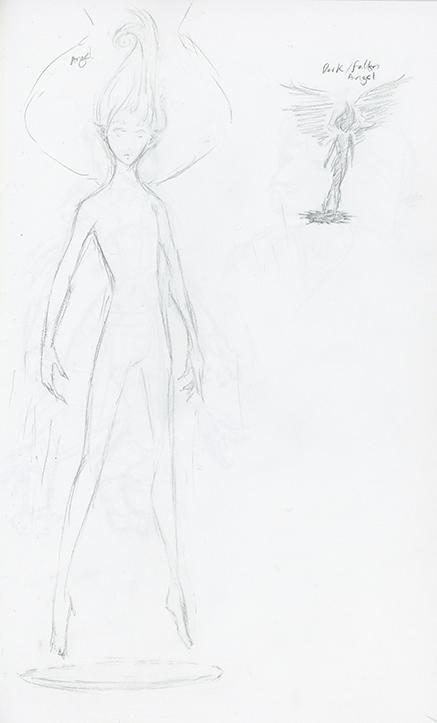 Concept: Angels